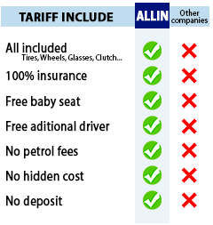 Tariff comparative